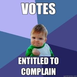 votes entitled to complain